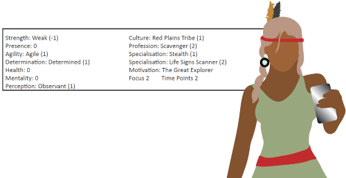 Plains Indian Character Sheet