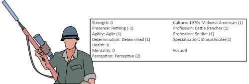 Sniper Character Sheet
